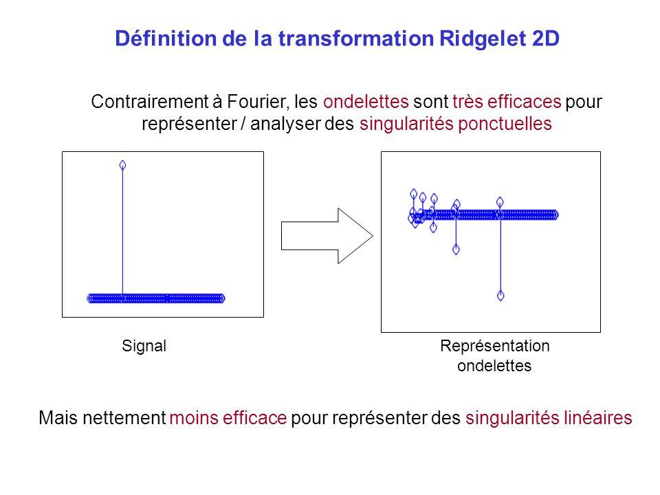 [Candès98] bord Image Domaine de Radon Point Transformée ondelette Transformée de Radon Domaine des Ridgelets Domaine de Radon Idée : en 2D, les points et les droites sont liées via la transformation de Radon La transformation Ridgelet a été créé spécifiquement pour représenter efficacement les arêtes dans une image.