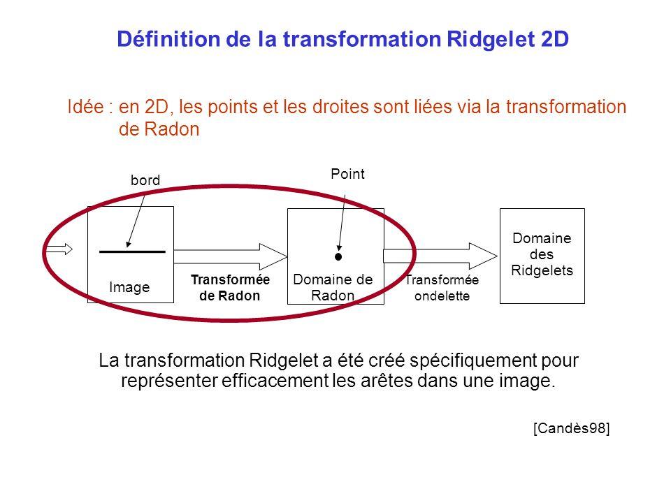 Coefficients de Fourier iFFT 1D FFT 2D Définition des droites discrètes Projection de l'image Ridgelet DART Inverse Coeffs ridgelets modifiés Traitements (débruitage) FFT 1D iFFT 2D Remise en place des coeffs de Fourier Extraction des coefficients de Fourier Transformée ondelette 1D le long des projections