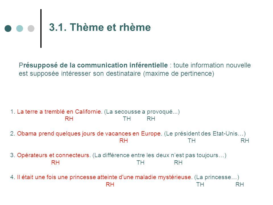 3.1. Thème et rhème Présupposé de la communication inférentielle : toute information nouvelle est supposée intéresser son destinataire (maxime de pert