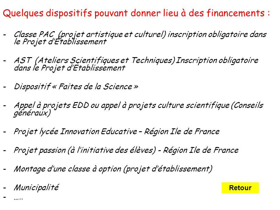 Quelques dispositifs pouvant donner lieu à des financements : -Classe PAC (projet artistique et culturel) inscription obligatoire dans le Projet d'Éta