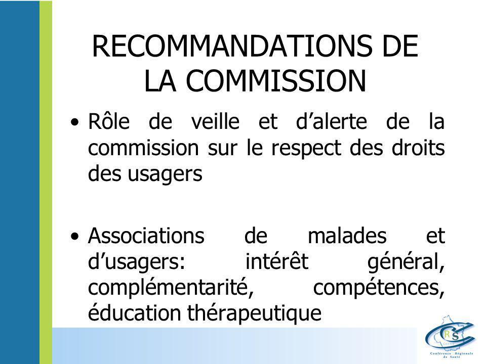 RECOMMANDATIONS DE LA COMMISSION Rôle de veille et d'alerte de la commission sur le respect des droits des usagers Associations de malades et d'usager