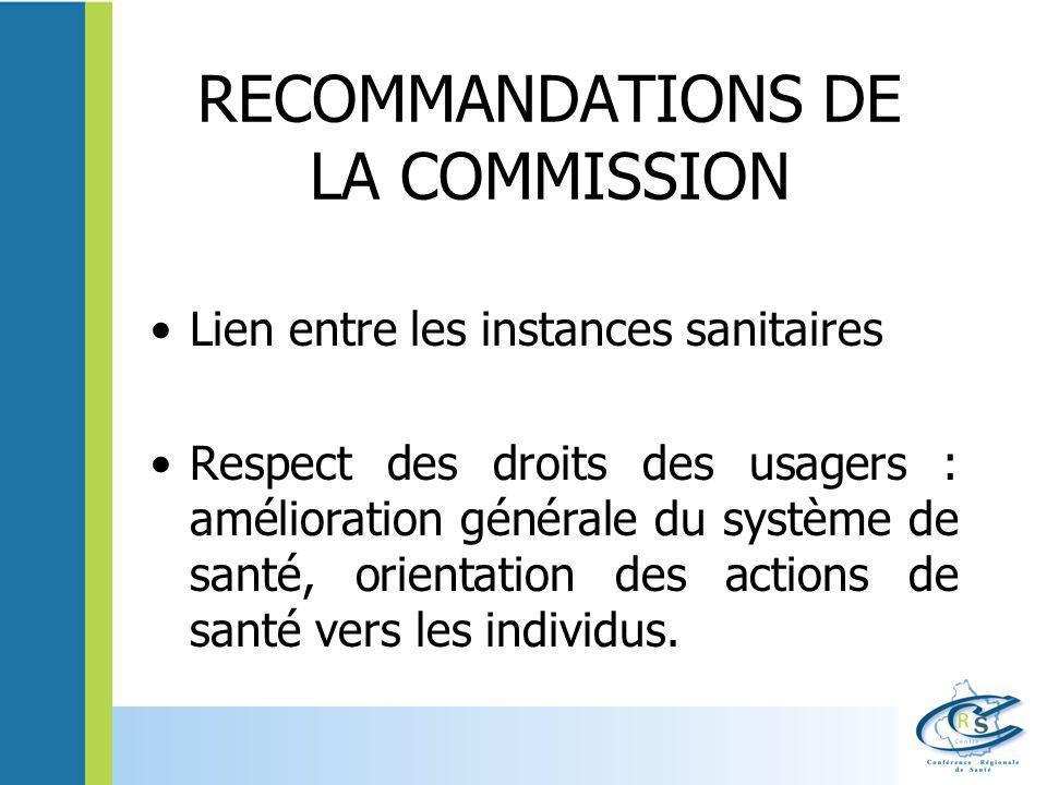 RECOMMANDATIONS DE LA COMMISSION Lien entre les instances sanitaires Respect des droits des usagers : amélioration générale du système de santé, orien