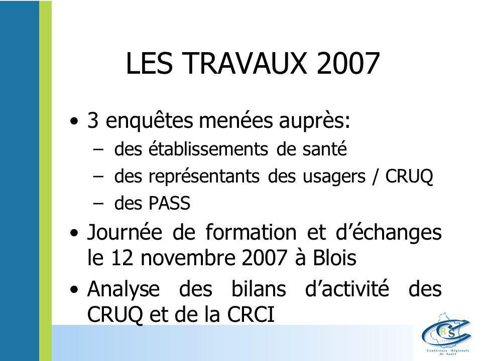 LES TRAVAUX 2007 3 enquêtes menées auprès: – des établissements de santé – des représentants des usagers / CRUQ – des PASS Journée de formation et d'é