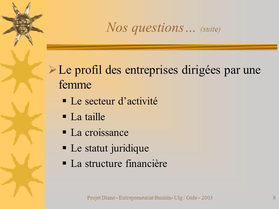 Projet Diane - Entrepreneuriat féminin- Ulg / Gide - 20038 Nos questions… (suite)  Le profil des entreprises dirigées par une femme  Le secteur d'activité  La taille  La croissance  Le statut juridique  La structure financière