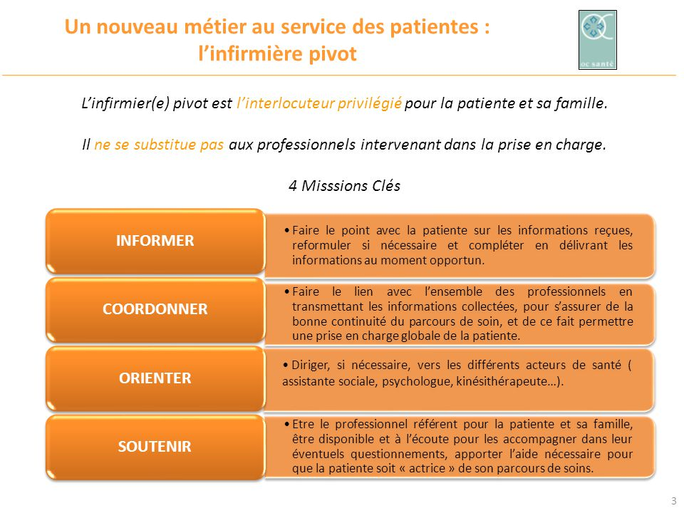 3 Un nouveau métier au service des patientes : l'infirmière pivot L'infirmier(e) pivot est l'interlocuteur privilégié pour la patiente et sa famille.