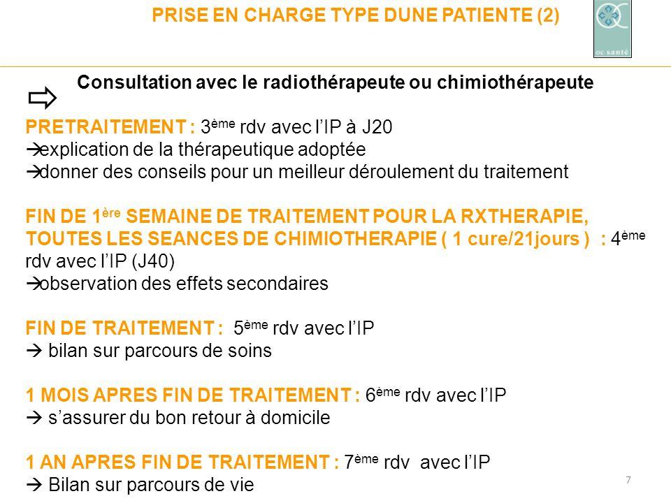 7 PRISE EN CHARGE TYPE DUNE PATIENTE (2) Consultation avec le radiothérapeute ou chimiothérapeute PRETRAITEMENT : 3 ème rdv avec l'IP à J20  explication de la thérapeutique adoptée  donner des conseils pour un meilleur déroulement du traitement FIN DE 1 ère SEMAINE DE TRAITEMENT POUR LA RXTHERAPIE, TOUTES LES SEANCES DE CHIMIOTHERAPIE ( 1 cure/21jours ) : 4 ème rdv avec l'IP (J40)  observation des effets secondaires FIN DE TRAITEMENT : 5 ème rdv avec l'IP  bilan sur parcours de soins 1 MOIS APRES FIN DE TRAITEMENT : 6 ème rdv avec l'IP  s'assurer du bon retour à domicile 1 AN APRES FIN DE TRAITEMENT : 7 ème rdv avec l'IP  Bilan sur parcours de vie