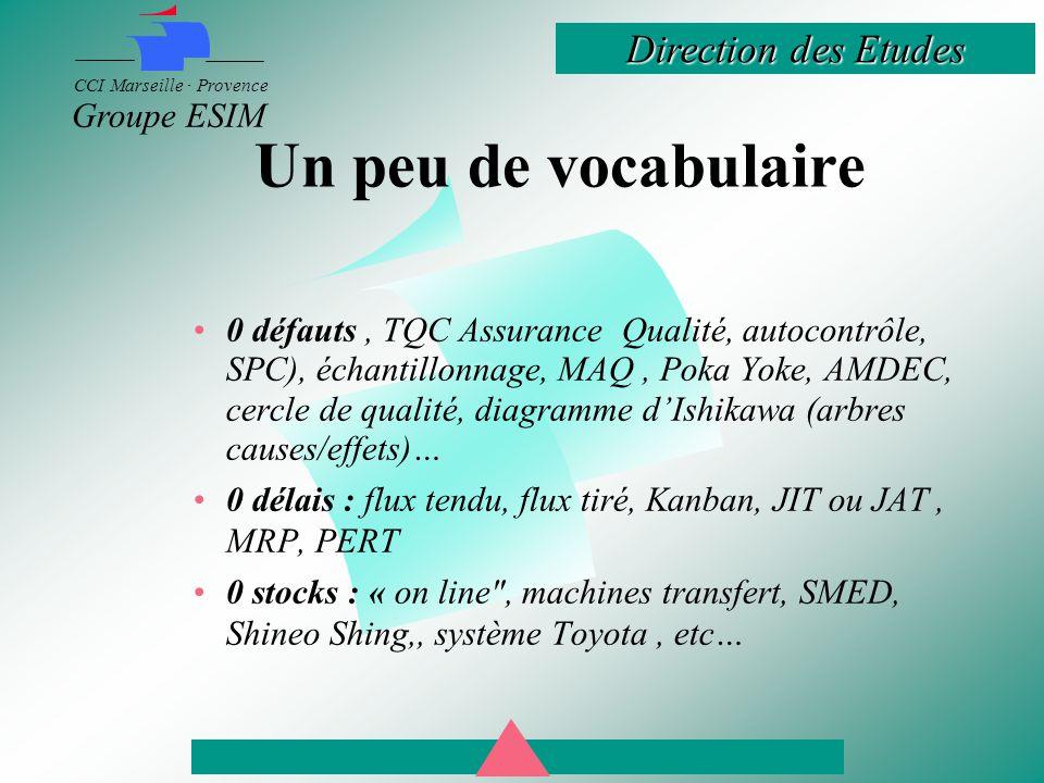 Direction des Etudes CCI Marseille · Provence Groupe ESIM Un peu de vocabulaire 0 défauts, TQC Assurance Qualité, autocontrôle, SPC), échantillonnage, MAQ, Poka Yoke, AMDEC, cercle de qualité, diagramme d'Ishikawa (arbres causes/effets)… 0 délais : flux tendu, flux tiré, Kanban, JIT ou JAT, MRP, PERT 0 stocks : « on line , machines transfert, SMED, Shineo Shing,, système Toyota, etc…