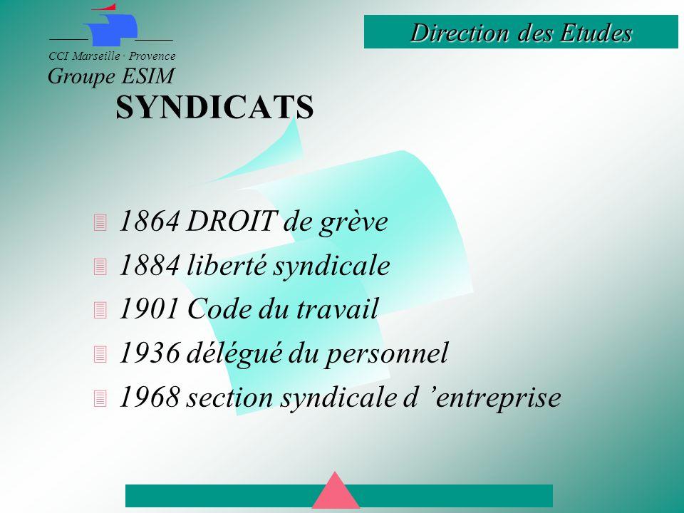 Direction des Etudes CCI Marseille · Provence Groupe ESIM SYNDICATS  1864 DROIT de grève  1884 liberté syndicale  1901 Code du travail  1936 délégué du personnel  1968 section syndicale d 'entreprise