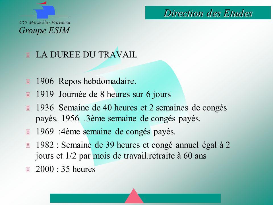 Direction des Etudes CCI Marseille · Provence Groupe ESIM  LA DUREE DU TRAVAIL  1906 Repos hebdomadaire.