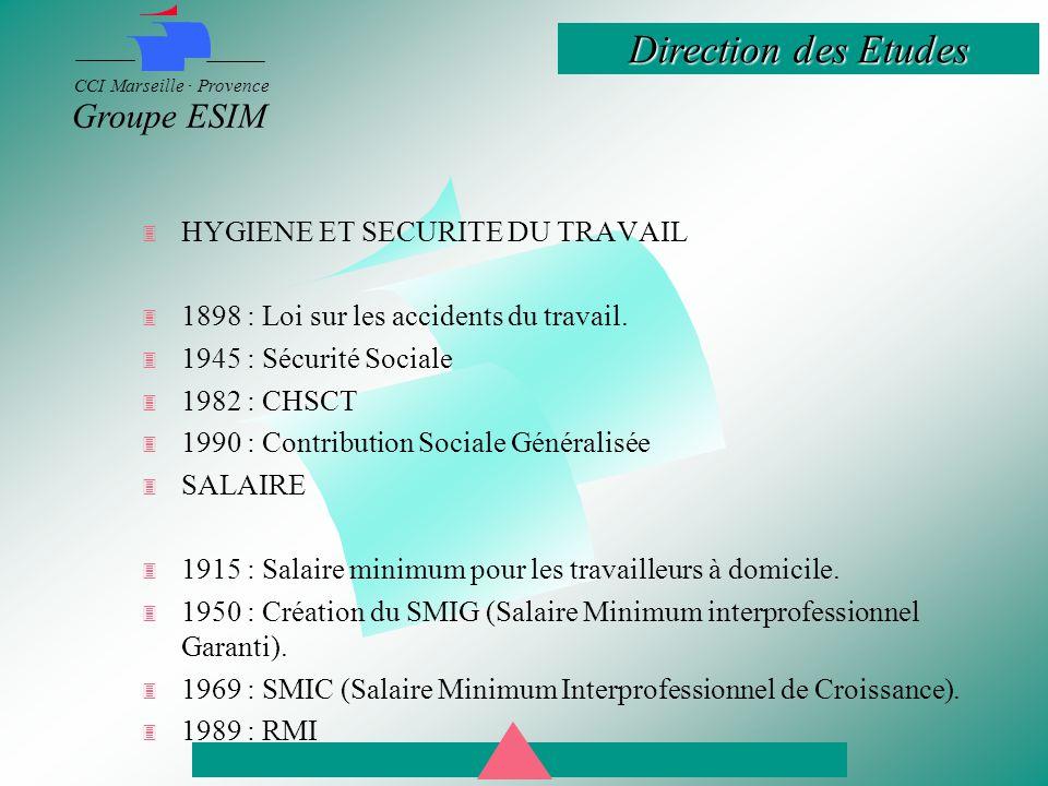 Direction des Etudes CCI Marseille · Provence Groupe ESIM  HYGIENE ET SECURITE DU TRAVAIL  1898 : Loi sur les accidents du travail.