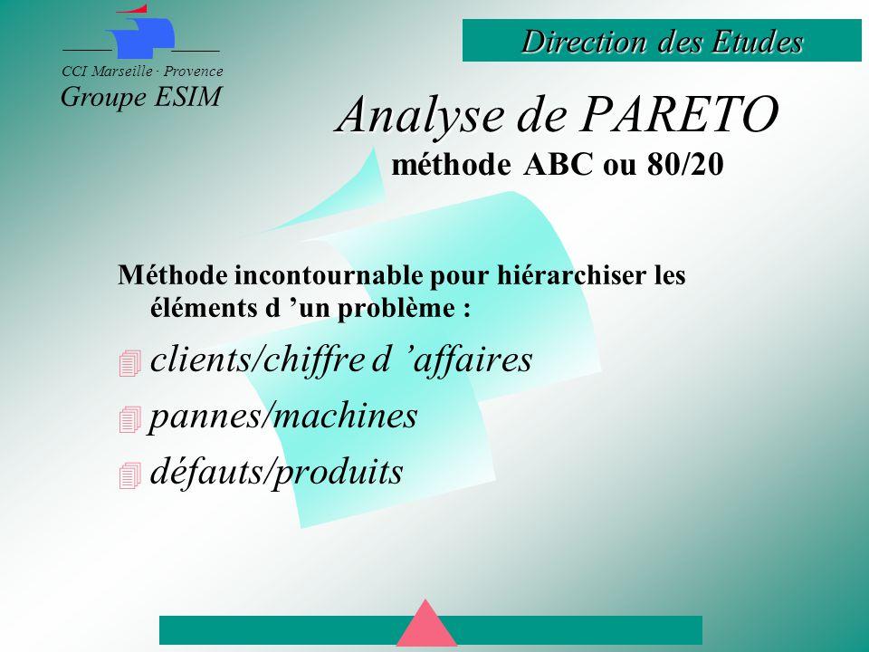 Direction des Etudes CCI Marseille · Provence Groupe ESIM Analyse de PARETO Analyse de PARETO méthode ABC ou 80/20 Méthode incontournable pour hiérarchiser les éléments d 'un problème :  clients/chiffre d 'affaires  pannes/machines  défauts/produits