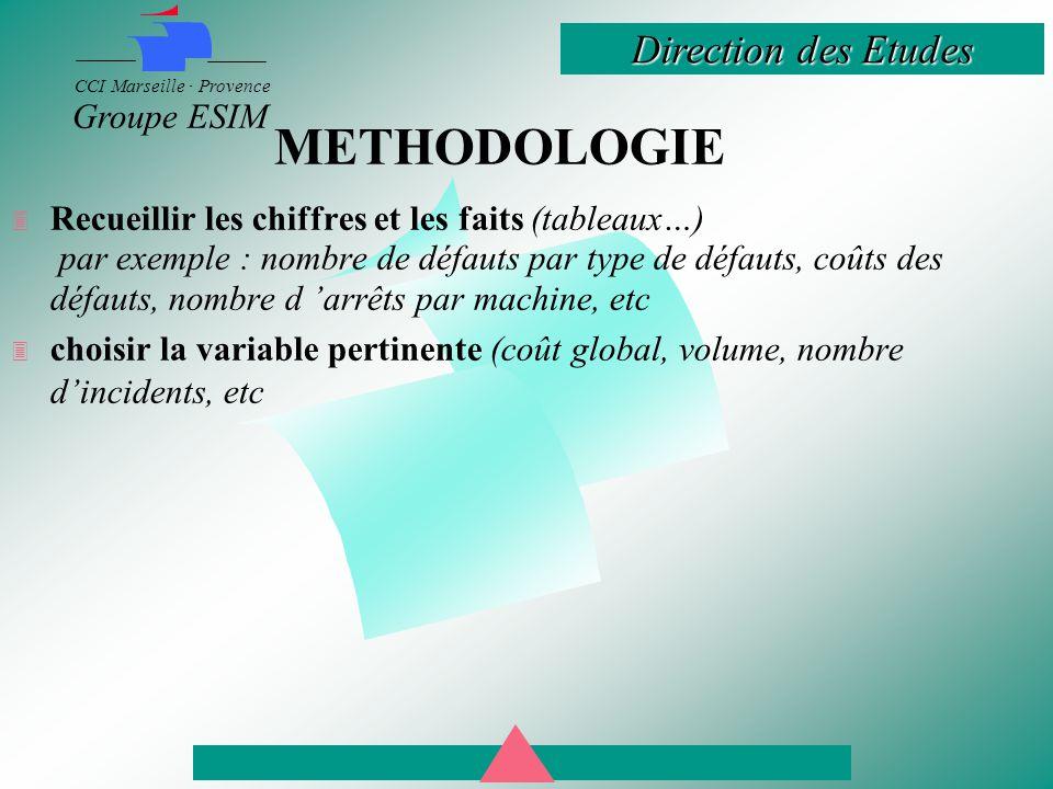 Direction des Etudes CCI Marseille · Provence Groupe ESIM METHODOLOGIE  Recueillir les chiffres et les faits (tableaux…) par exemple : nombre de défauts par type de défauts, coûts des défauts, nombre d 'arrêts par machine, etc  choisir la variable pertinente (coût global, volume, nombre d'incidents, etc