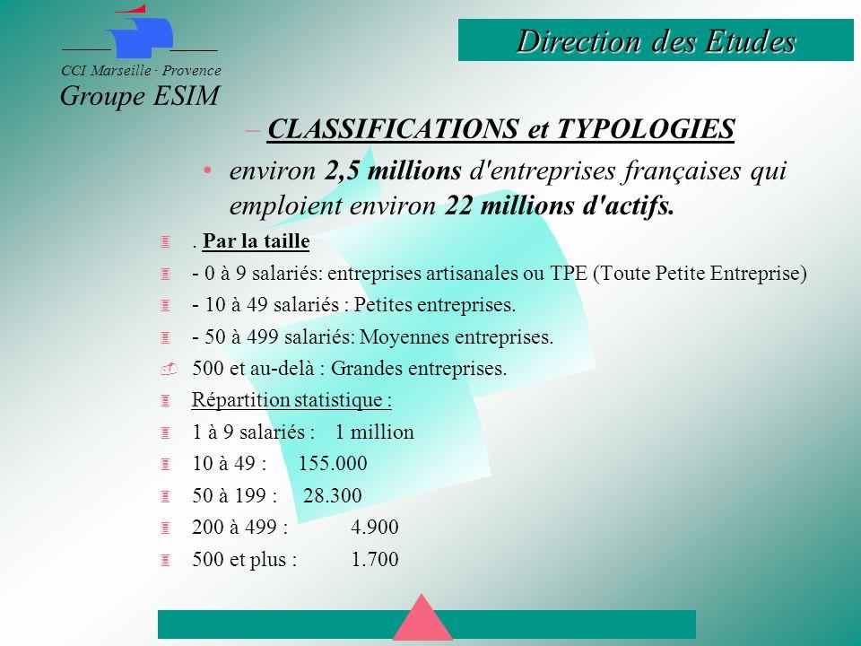 Direction des Etudes CCI Marseille · Provence Groupe ESIM .