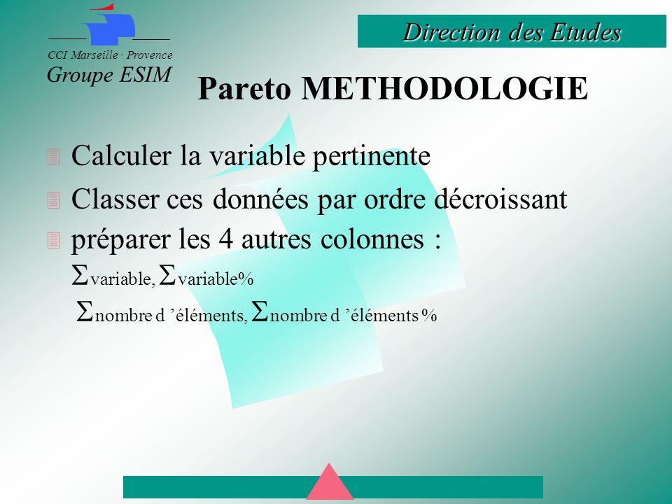 Direction des Etudes CCI Marseille · Provence Groupe ESIM Pareto METHODOLOGIE  Calculer la variable pertinente  Classer ces données par ordre décroissant  préparer les 4 autres colonnes :  variable,  variable%  nombre d 'éléments,  nombre d 'éléments %
