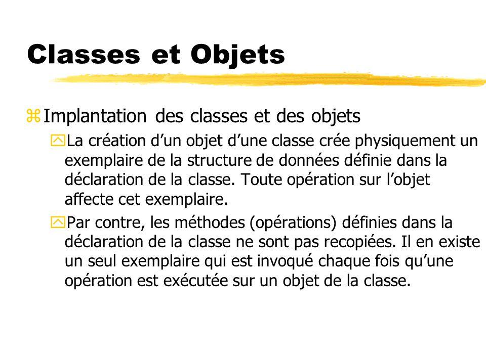 Classes et Objets zImplantation des classes et des objets yLa création d'un objet d'une classe crée physiquement un exemplaire de la structure de donn