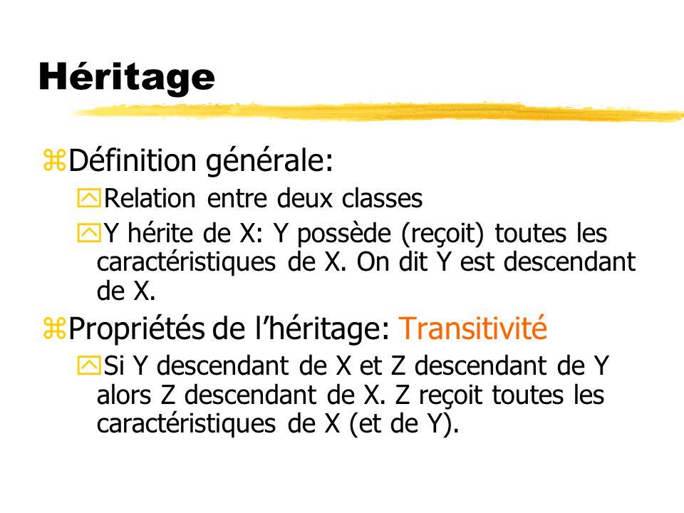 Héritage zDéfinition générale: yRelation entre deux classes yY hérite de X: Y possède (reçoit) toutes les caractéristiques de X. On dit Y est descenda