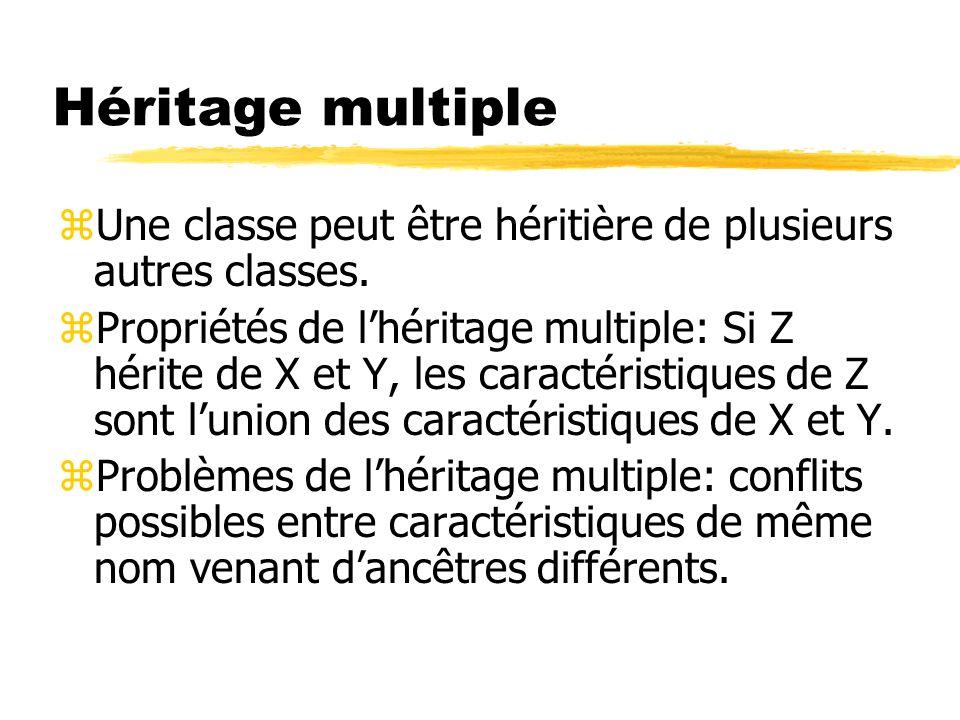 Héritage multiple zUne classe peut être héritière de plusieurs autres classes. zPropriétés de l'héritage multiple: Si Z hérite de X et Y, les caractér