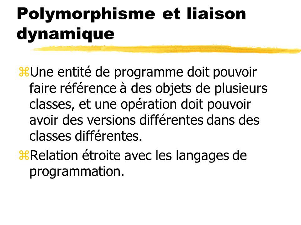 Polymorphisme et liaison dynamique zUne entité de programme doit pouvoir faire référence à des objets de plusieurs classes, et une opération doit pouv