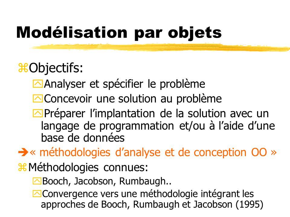 Modélisation par objets zObjectifs: yAnalyser et spécifier le problème yConcevoir une solution au problème yPréparer l'implantation de la solution ave