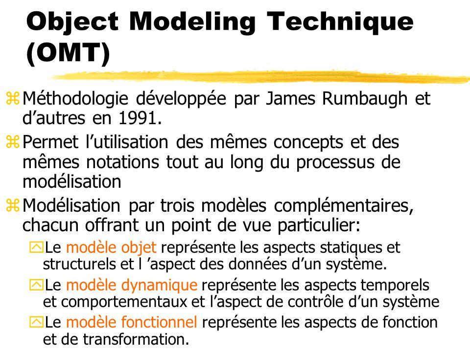 Object Modeling Technique (OMT) zMéthodologie développée par James Rumbaugh et d'autres en 1991. zPermet l'utilisation des mêmes concepts et des mêmes