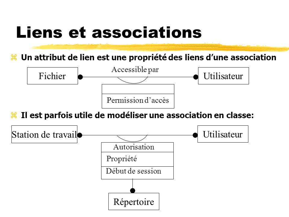Liens et associations zUn attribut de lien est une propriété des liens d'une association zIl est parfois utile de modéliser une association en classe: