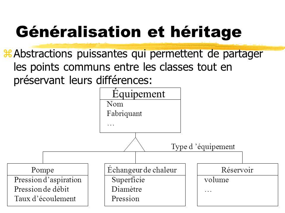 Généralisation et héritage zAbstractions puissantes qui permettent de partager les points communs entre les classes tout en préservant leurs différenc