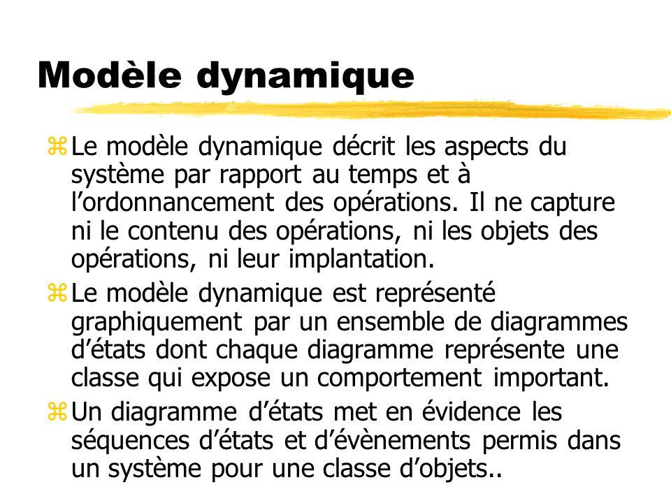 Modèle dynamique zLe modèle dynamique décrit les aspects du système par rapport au temps et à l'ordonnancement des opérations. Il ne capture ni le con