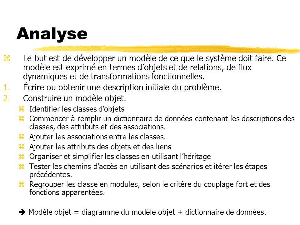Analyse zLe but est de développer un modèle de ce que le système doit faire. Ce modèle est exprimé en termes d'objets et de relations, de flux dynamiq