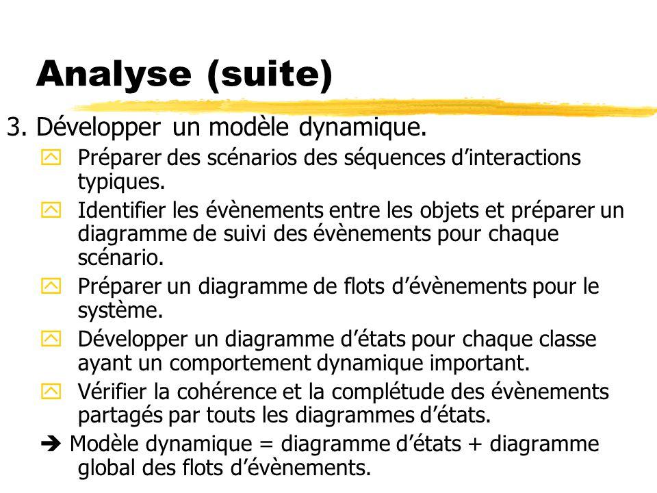 Analyse (suite) 3. Développer un modèle dynamique. yPréparer des scénarios des séquences d'interactions typiques. yIdentifier les évènements entre les