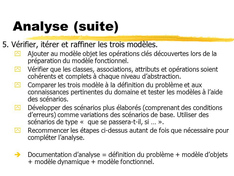 Analyse (suite) 5. Vérifier, itérer et raffiner les trois modèles. yAjouter au modèle objet les opérations clés découvertes lors de la préparation du