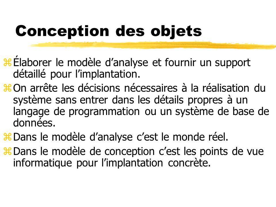 Conception des objets zÉlaborer le modèle d'analyse et fournir un support détaillé pour l'implantation. zOn arrête les décisions nécessaires à la réal