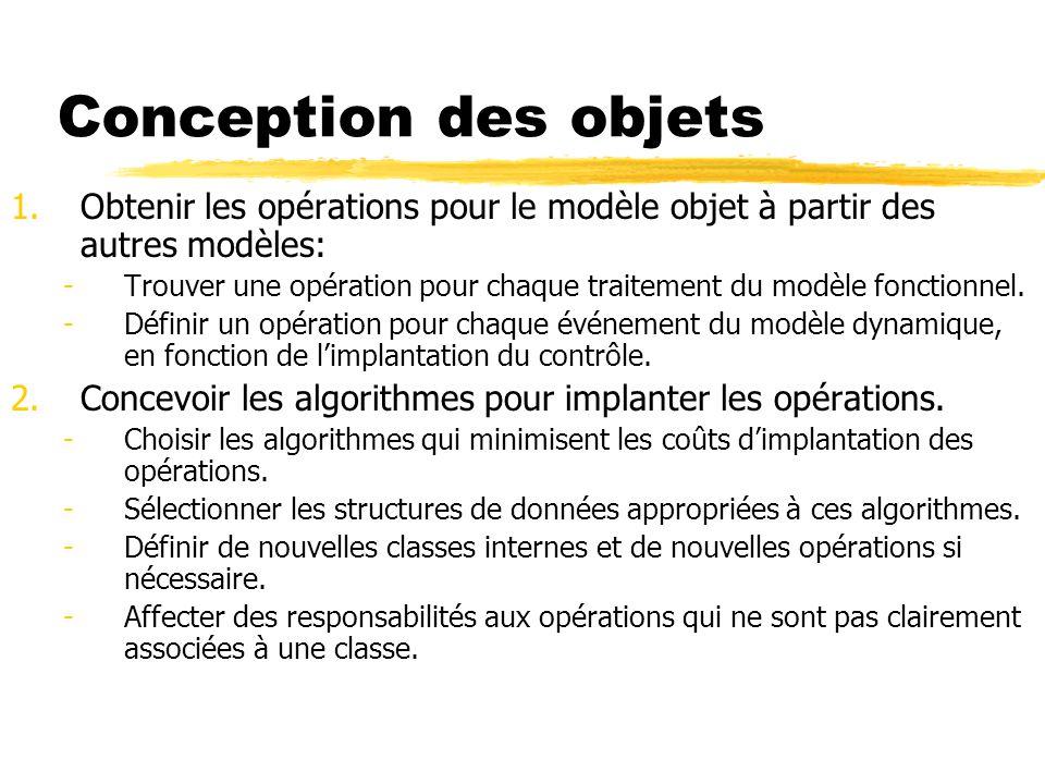 Conception des objets 1.Obtenir les opérations pour le modèle objet à partir des autres modèles: -Trouver une opération pour chaque traitement du modè