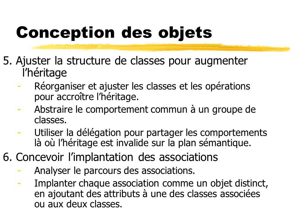 Conception des objets 5. Ajuster la structure de classes pour augmenter l'héritage -Réorganiser et ajuster les classes et les opérations pour accroîtr