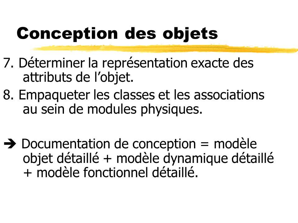 Conception des objets 7. Déterminer la représentation exacte des attributs de l'objet. 8. Empaqueter les classes et les associations au sein de module