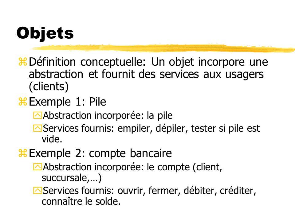 Objets zDéfinition conceptuelle: Un objet incorpore une abstraction et fournit des services aux usagers (clients) zExemple 1: Pile yAbstraction incorp