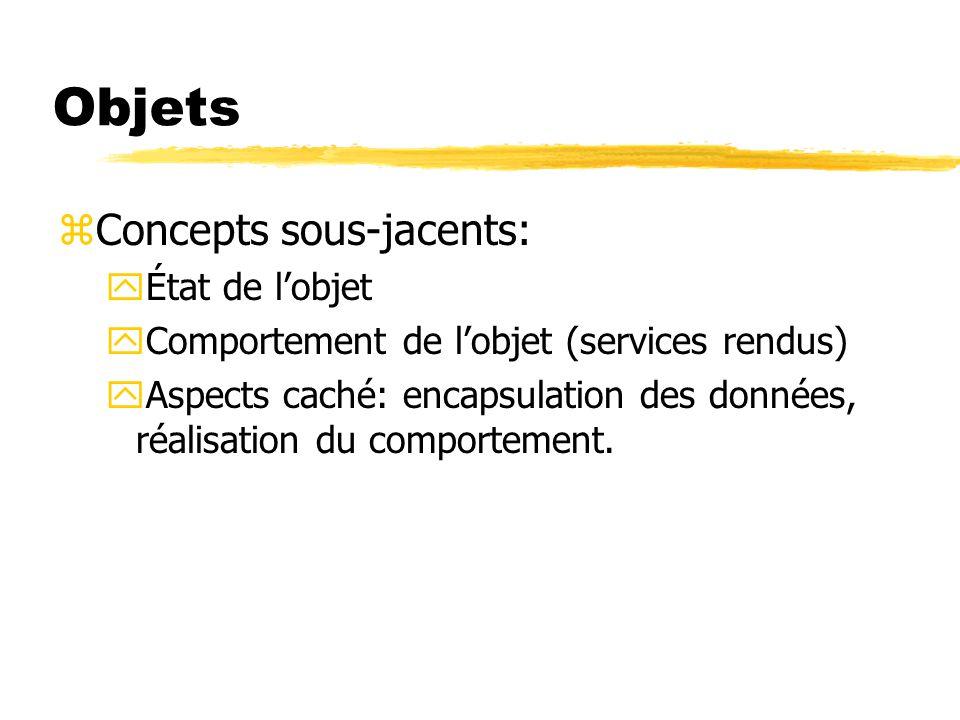 Objets zConcepts sous-jacents: yÉtat de l'objet yComportement de l'objet (services rendus) yAspects caché: encapsulation des données, réalisation du c