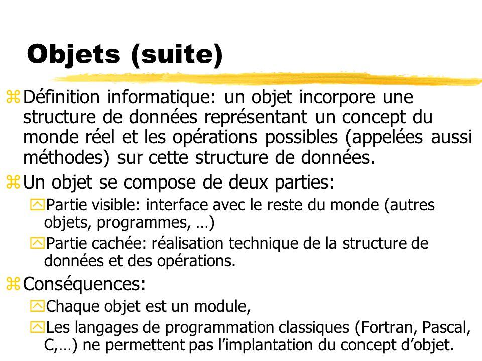 Objets (suite) zDéfinition informatique: un objet incorpore une structure de données représentant un concept du monde réel et les opérations possibles