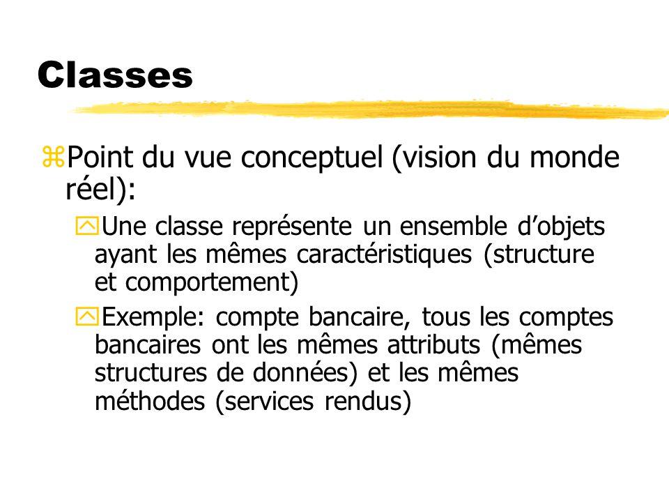 Classes zPoint du vue conceptuel (vision du monde réel): yUne classe représente un ensemble d'objets ayant les mêmes caractéristiques (structure et co