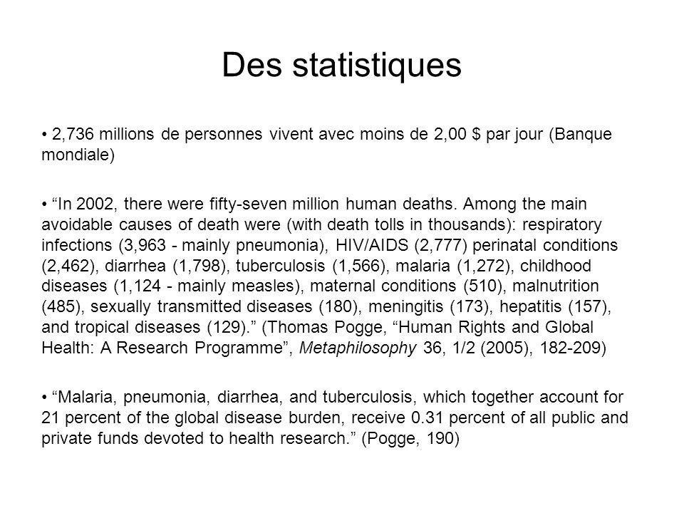 """Des statistiques 2,736 millions de personnes vivent avec moins de 2,00 $ par jour (Banque mondiale) """"In 2002, there were fifty-seven million human dea"""