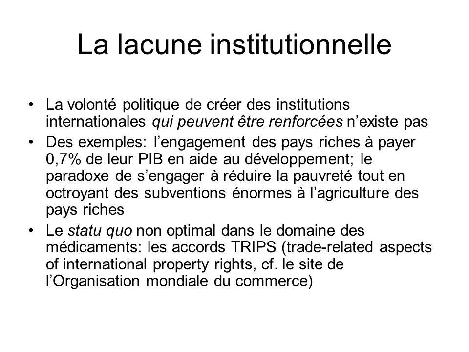 La lacune institutionnelle La volonté politique de créer des institutions internationales qui peuvent être renforcées n'existe pas Des exemples: l'eng