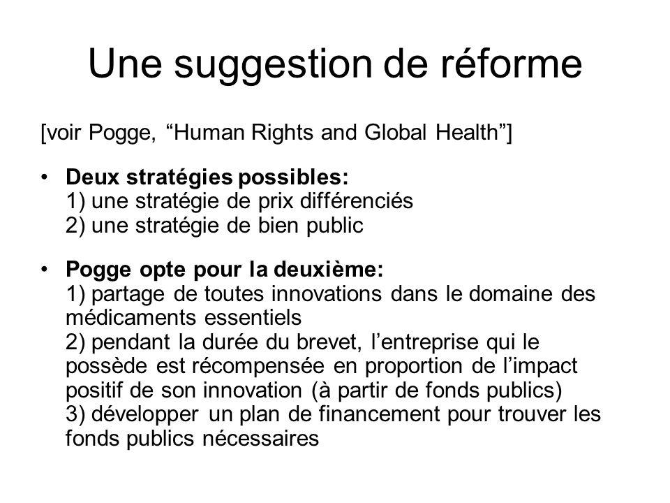 """Une suggestion de réforme [voir Pogge, """"Human Rights and Global Health""""] Deux stratégies possibles: 1) une stratégie de prix différenciés 2) une strat"""