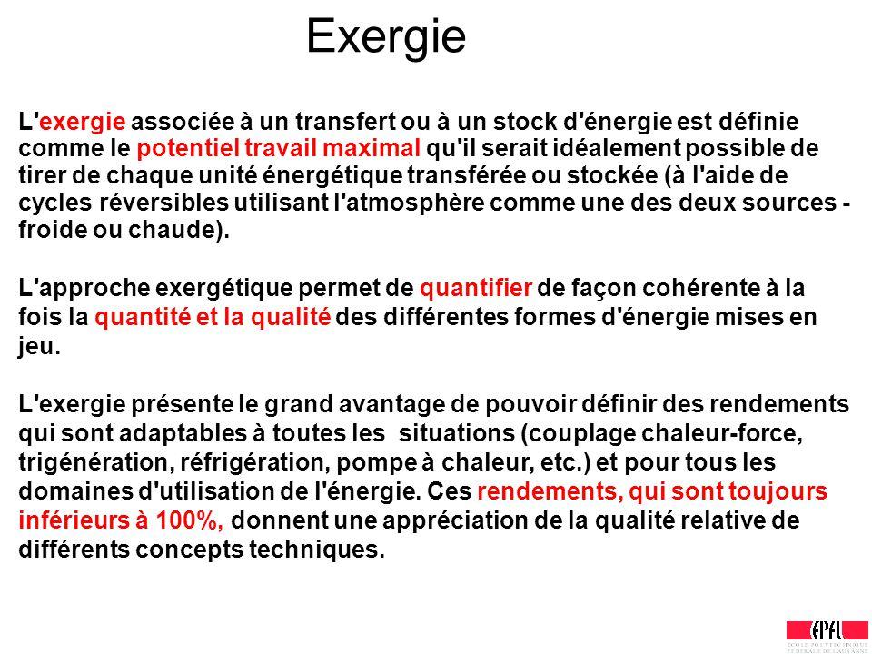 Exergie L'exergie associée à un transfert ou à un stock d'énergie est définie comme le potentiel travail maximal qu'il serait idéalement possible de t