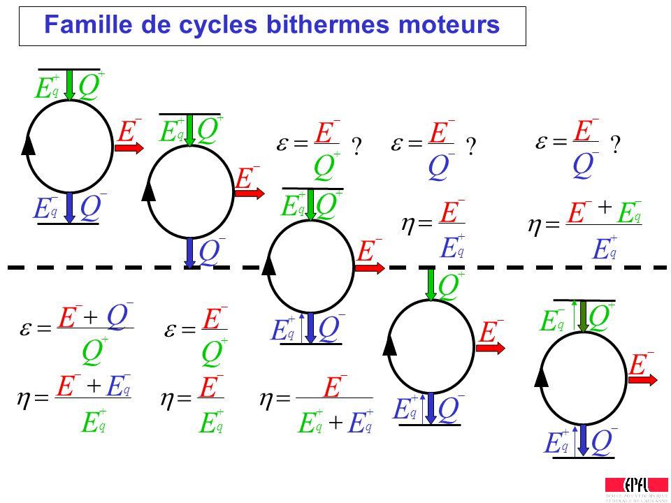 Famille de cycles bithermes moteurs   E  q  E q  E   E q  E   E q  E  q  E   E q  E E   E  q  E q    E   Q  Q   E 