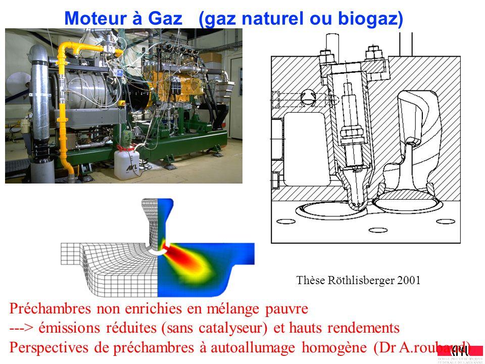 Moteur à Gaz (gaz naturel ou biogaz) Préchambres non enrichies en mélange pauvre ---> émissions réduites (sans catalyseur) et hauts rendements Perspec