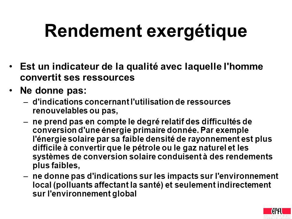 Rendement exergétique Est un indicateur de la qualité avec laquelle l'homme convertit ses ressources Ne donne pas: – d'indications concernant l'utilis