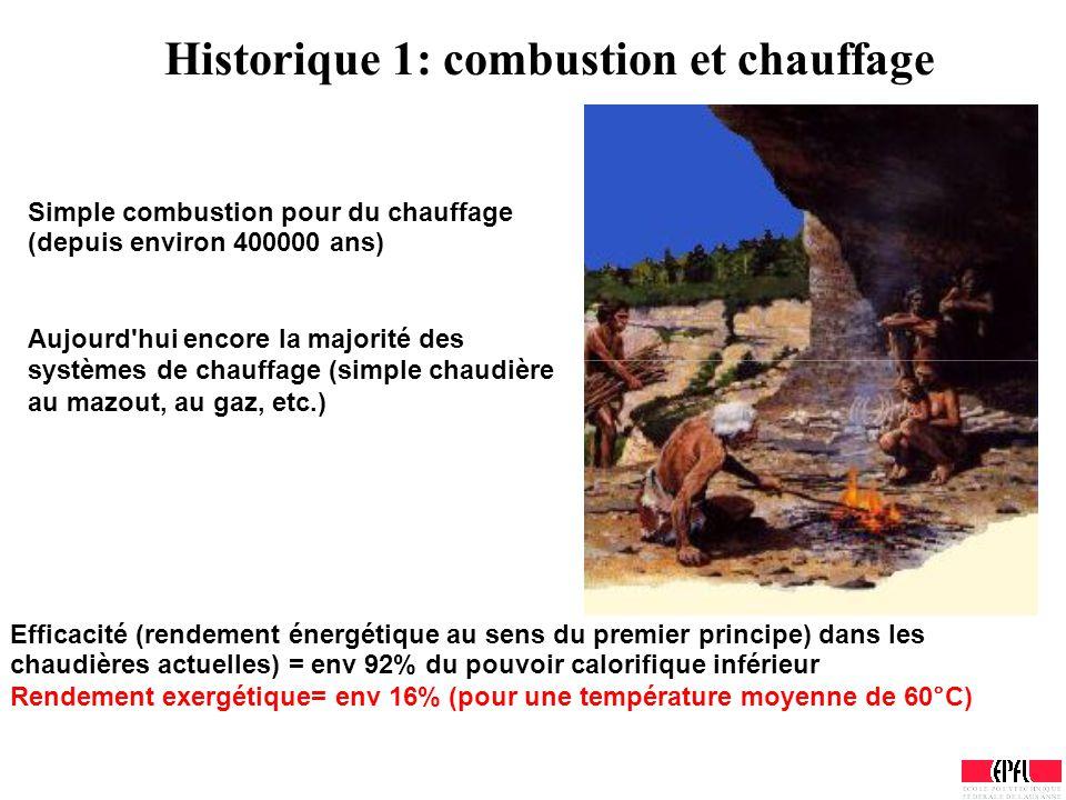 Historique 1: combustion et chauffage Simple combustion pour du chauffage (depuis environ 400000 ans) Aujourd'hui encore la majorité des systèmes de c