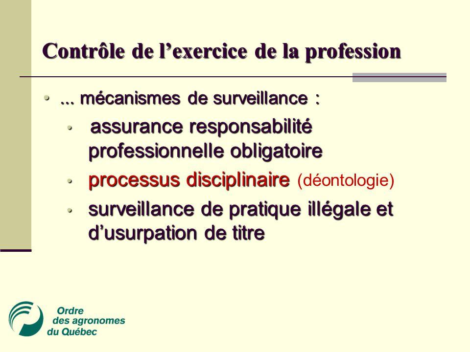 ...mécanismes de surveillance :...