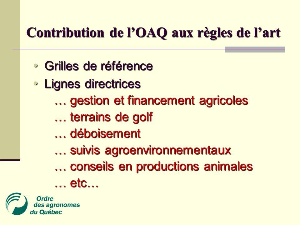 Grilles de référence Grilles de référence Lignes directrices Lignes directrices … gestion et financement agricoles … gestion et financement agricoles … terrains de golf … terrains de golf … déboisement … déboisement … suivis agroenvironnementaux … suivis agroenvironnementaux … conseils en productions animales … conseils en productions animales … etc… … etc… Contribution de l'OAQ aux règles de l'art
