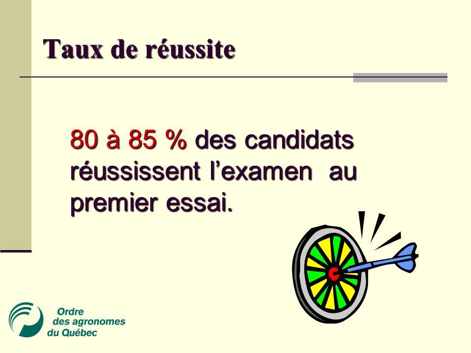 Taux de réussite 80 à 85 % des candidats réussissent l'examen au premier essai.