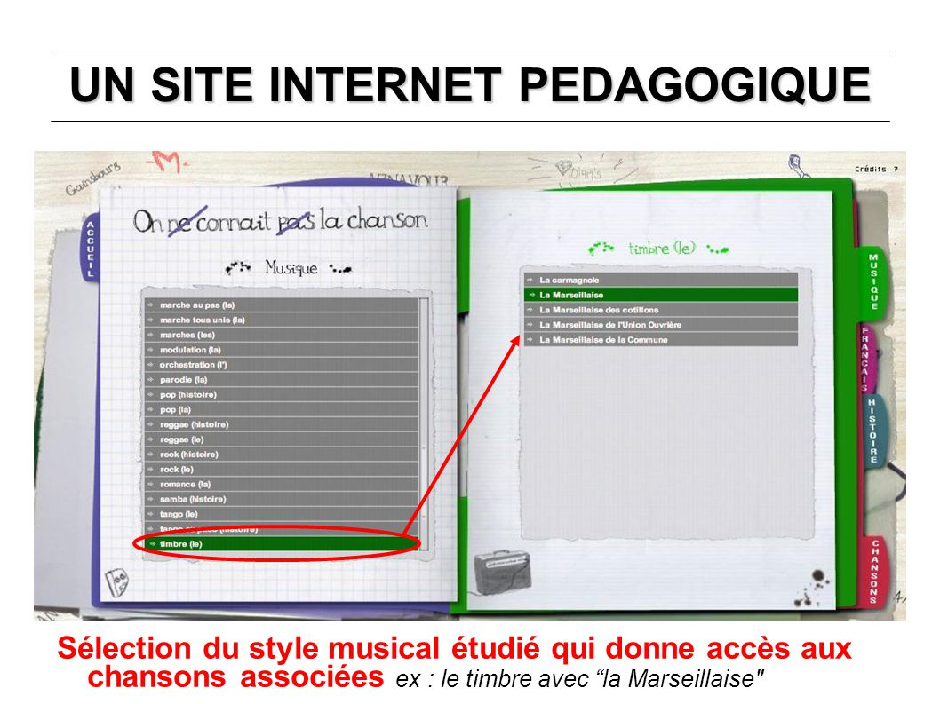UN SITE INTERNET PEDAGOGIQUE Sélection du style musical étudié qui donne accès aux chansons associées ex : le timbre avec la Marseillaise